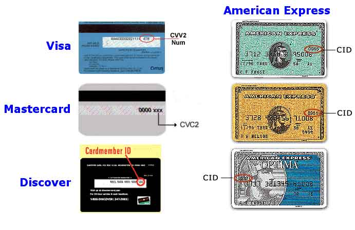 cvv cvc cid kodu kredi karti