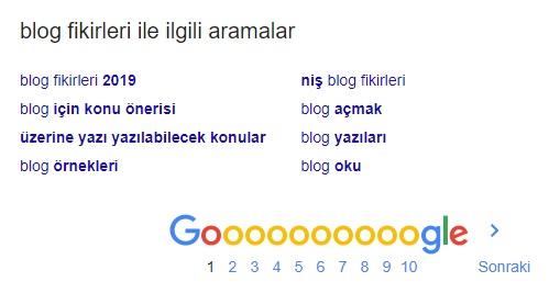google ilgili aramalar